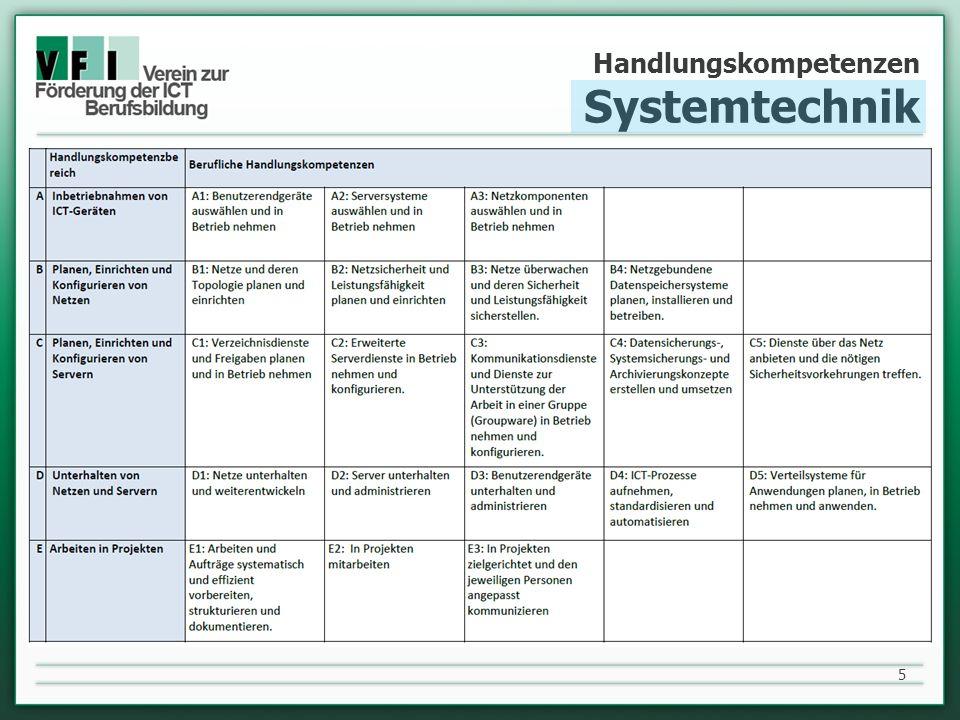 Handlungskompetenzen Systemtechnik