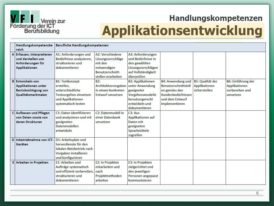 Handlungskompetenzen Applikationsentwicklung