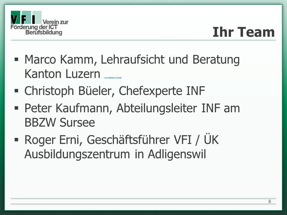 Ihr Team Marco Kamm, Lehraufsicht und Beratung Kanton Luzern (link zur Präsentation von Marco) Christoph Büeler, Chefexperte INF.