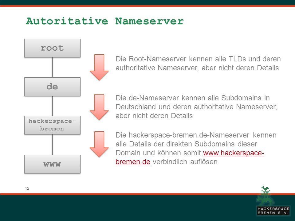 Autoritative Nameserver