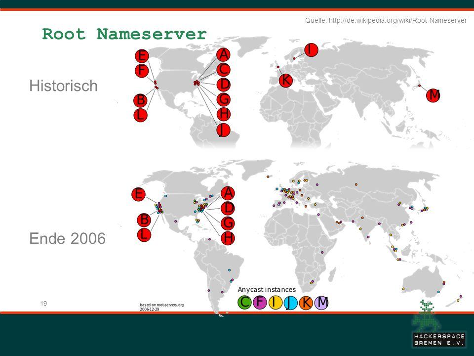 Root Nameserver Historisch Ende 2006