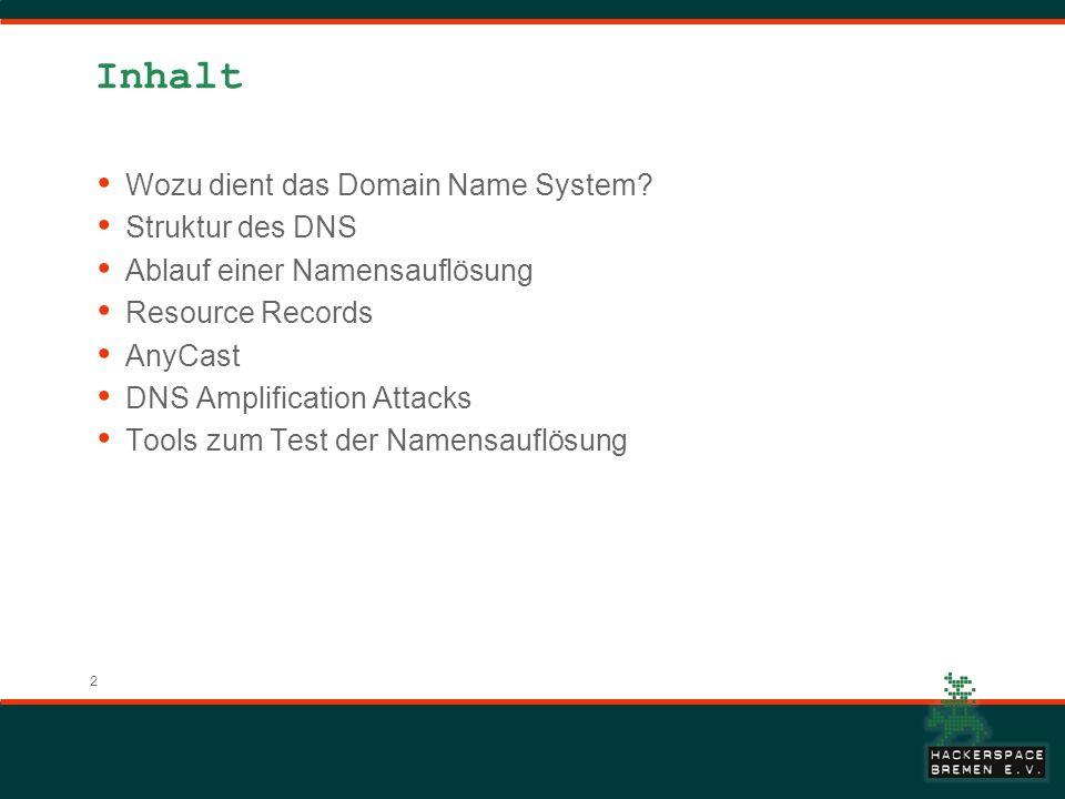 Inhalt Wozu dient das Domain Name System Struktur des DNS