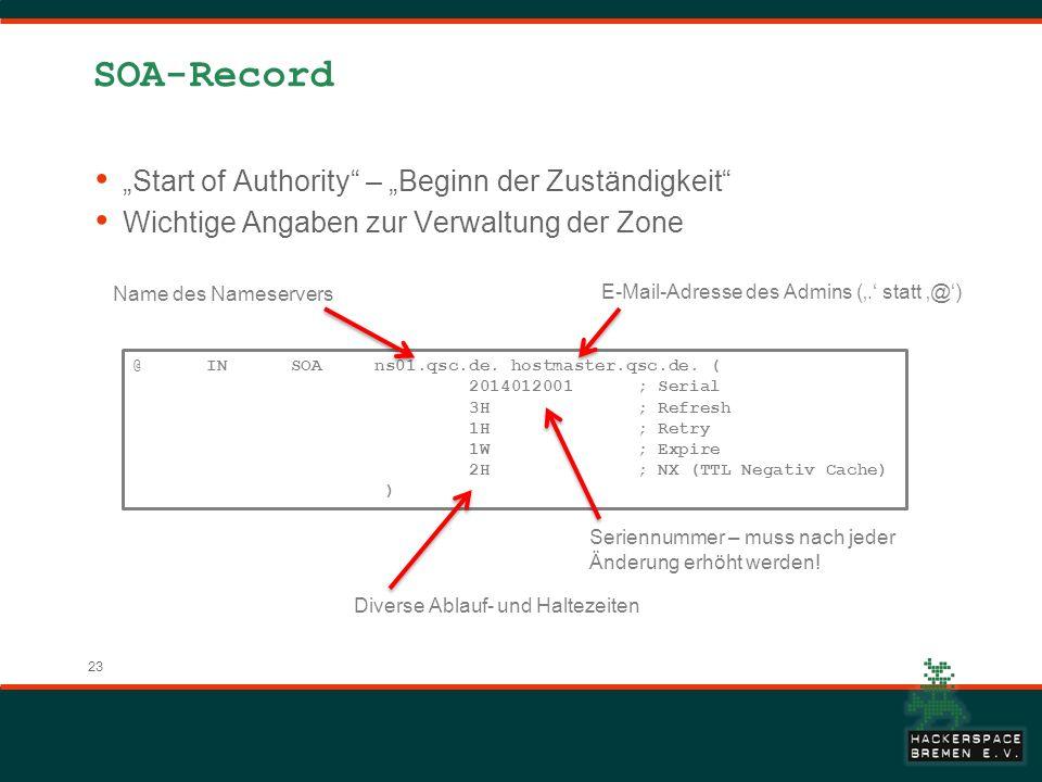 """SOA-Record """"Start of Authority – """"Beginn der Zuständigkeit"""