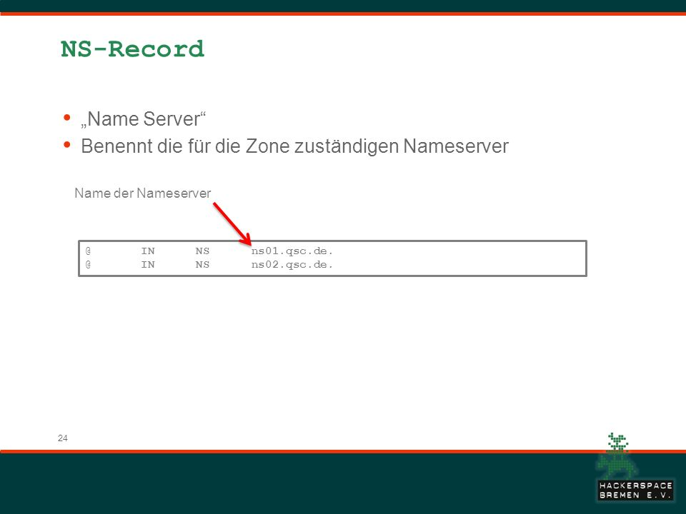 "NS-Record ""Name Server"