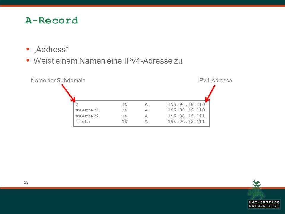 """A-Record """"Address Weist einem Namen eine IPv4-Adresse zu"""