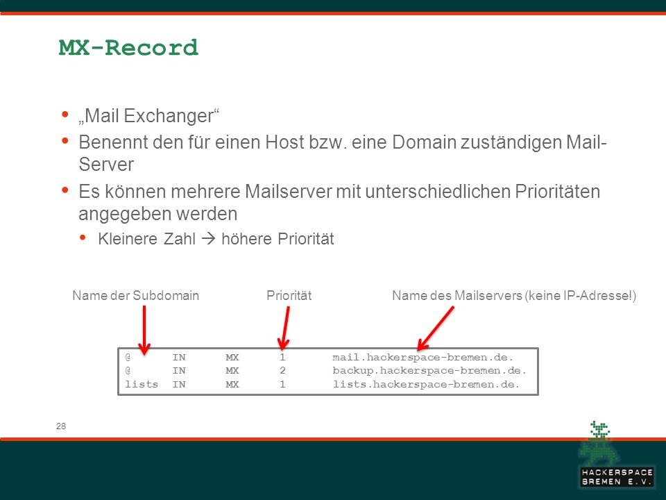 "MX-Record ""Mail Exchanger"