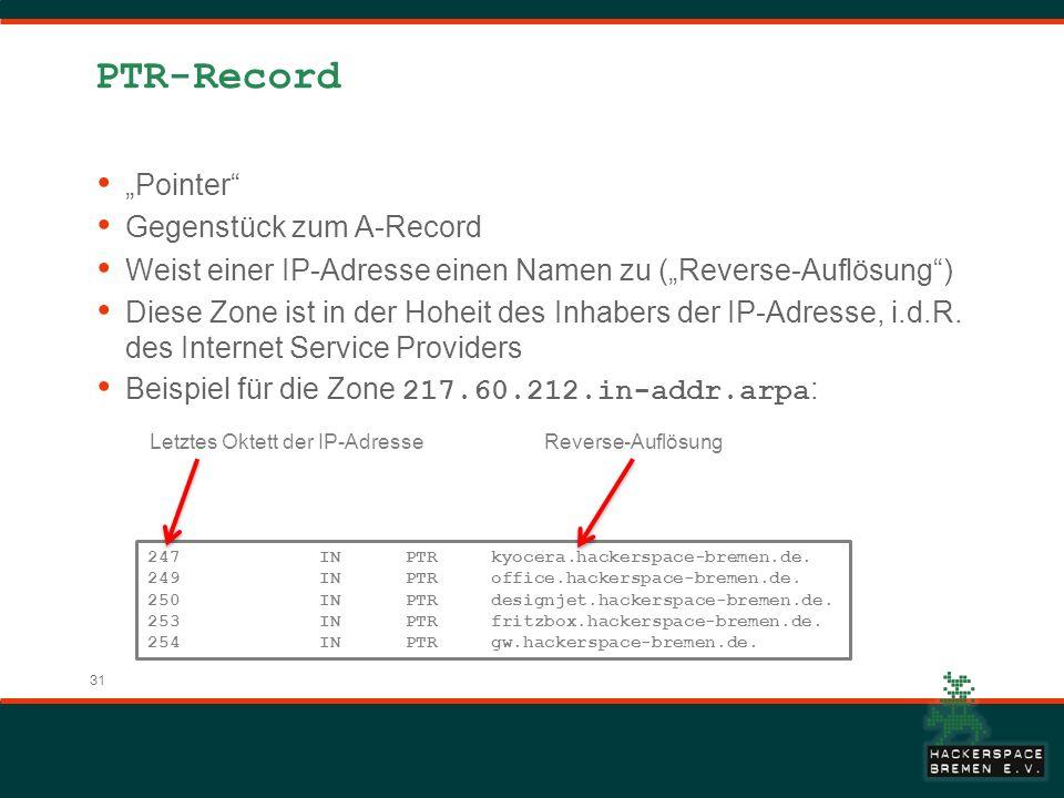 """PTR-Record """"Pointer Gegenstück zum A-Record"""