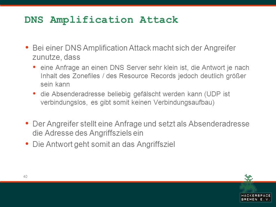 DNS Amplification Attack