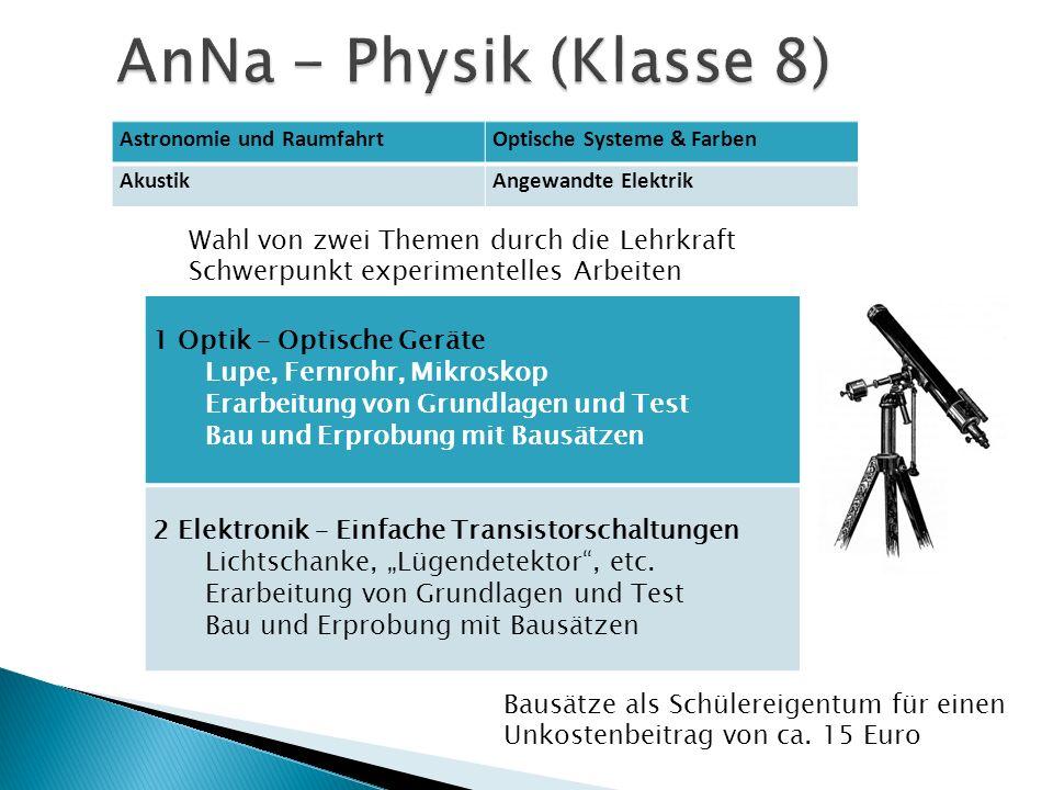 AnNa - Physik (Klasse 8) 1 Optik – Optische Geräte
