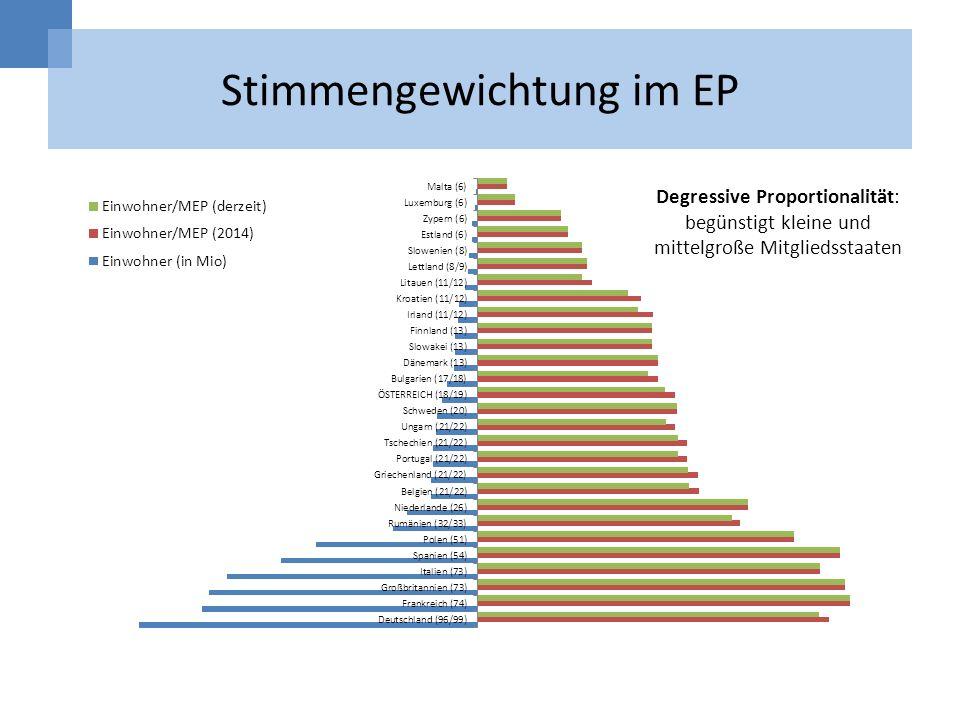 Stimmengewichtung im EP