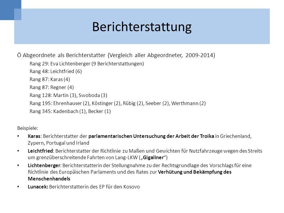 Berichterstattung Ö Abgeordnete als Berichterstatter (Vergleich aller Abgeordneter, 2009-2014) Rang 29: Eva Lichtenberger (9 Berichterstattungen)