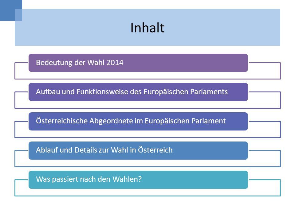 Inhalt Bedeutung der Wahl 2014