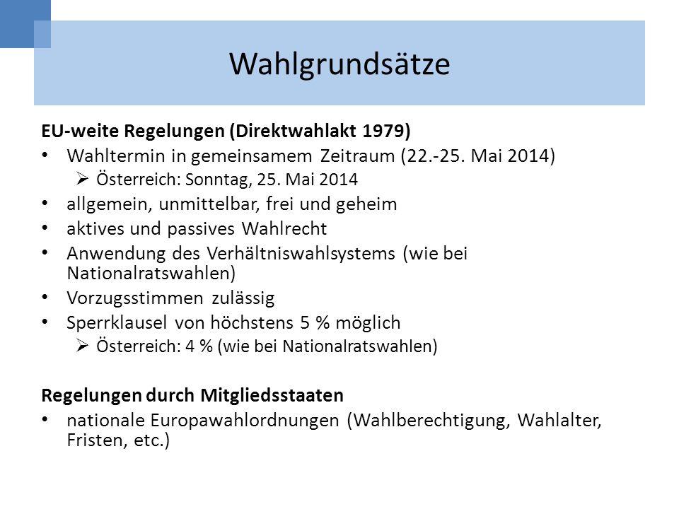 Wahlgrundsätze EU-weite Regelungen (Direktwahlakt 1979)