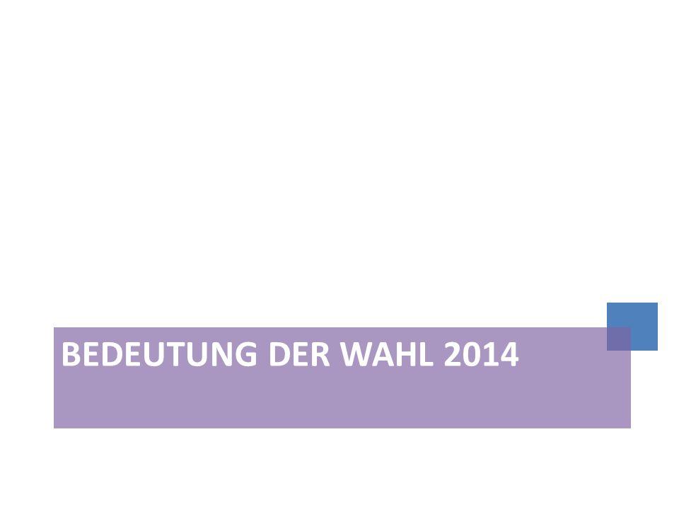 Bedeutung der Wahl 2014