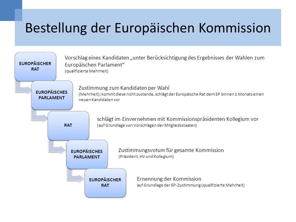 Bestellung der Europäischen Kommission