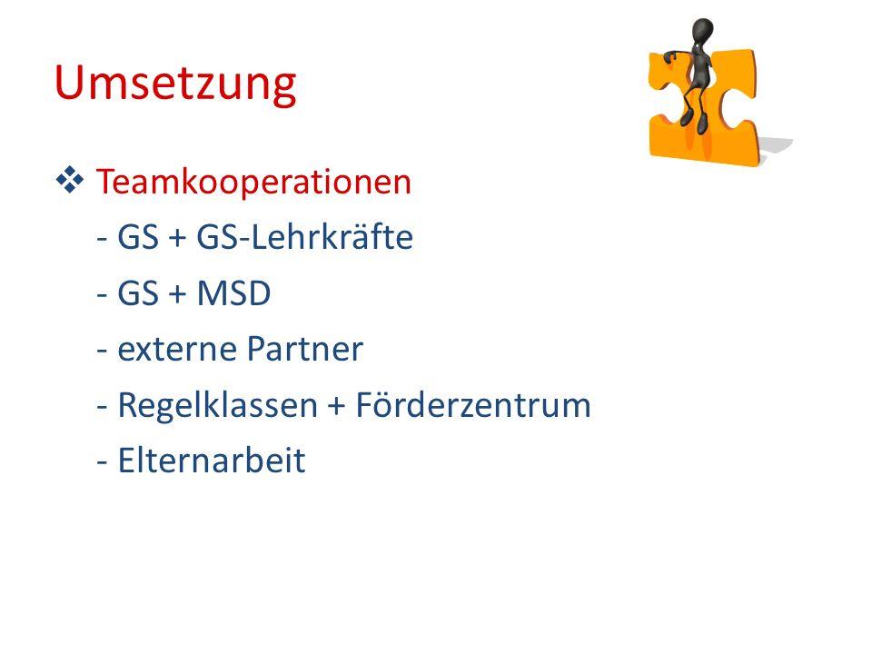 Umsetzung Teamkooperationen - GS + GS-Lehrkräfte - GS + MSD