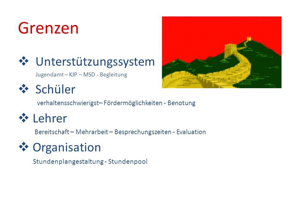 Grenzen Unterstützungssystem Schüler Lehrer Organisation