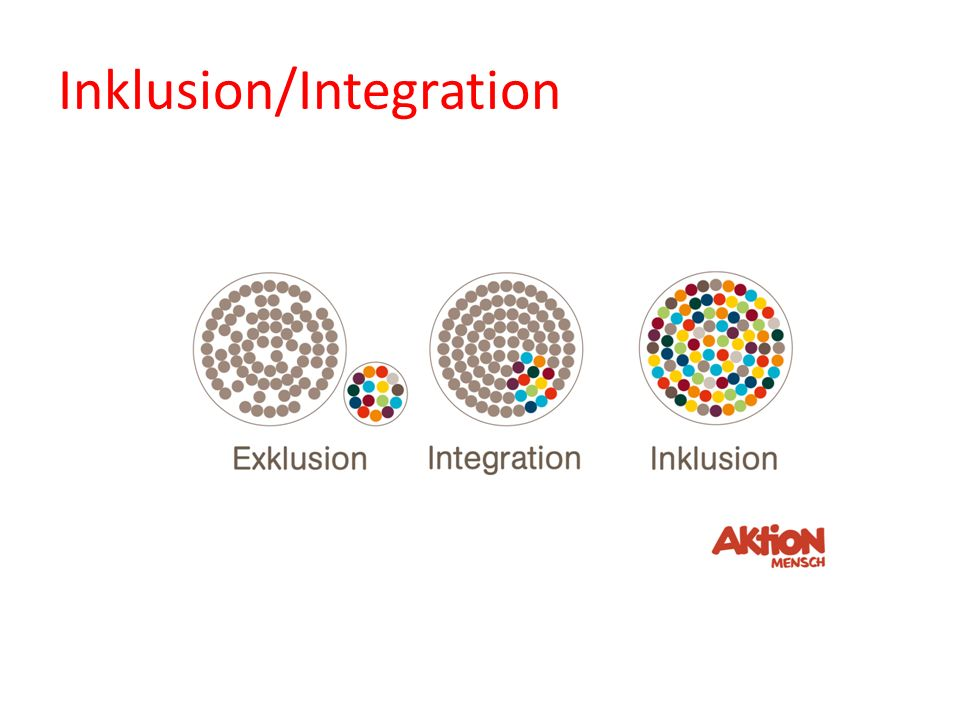Inklusion/Integration