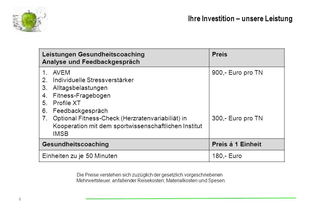 Ihre Investition – unsere Leistung