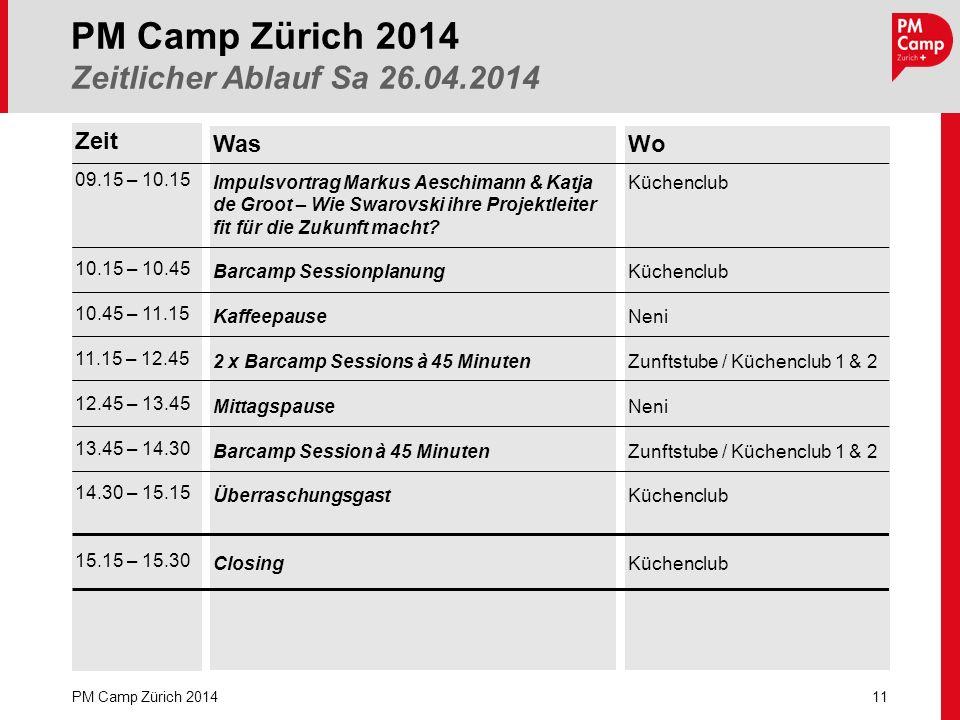 PM Camp Zürich 2014 Zeitlicher Ablauf Sa 26.04.2014