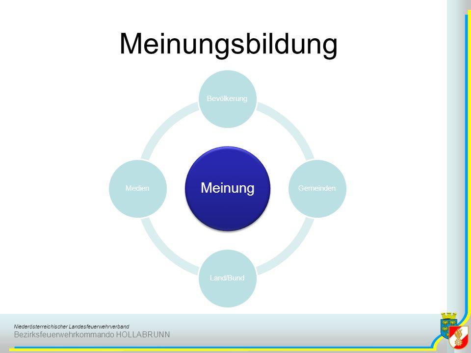 Meinungsbildung Meinung Bevölkerung Gemeinden Land/Bund Medien