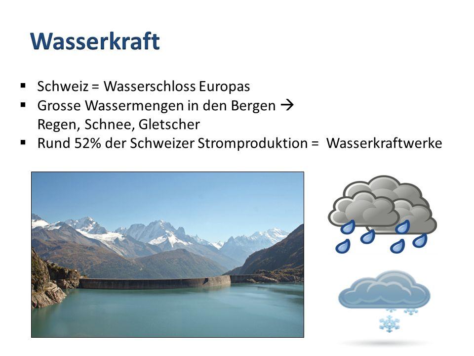 Wasserkraft Schweiz = Wasserschloss Europas