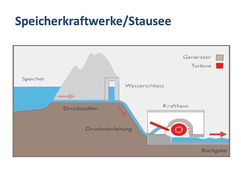 Speicherkraftwerke/Stausee