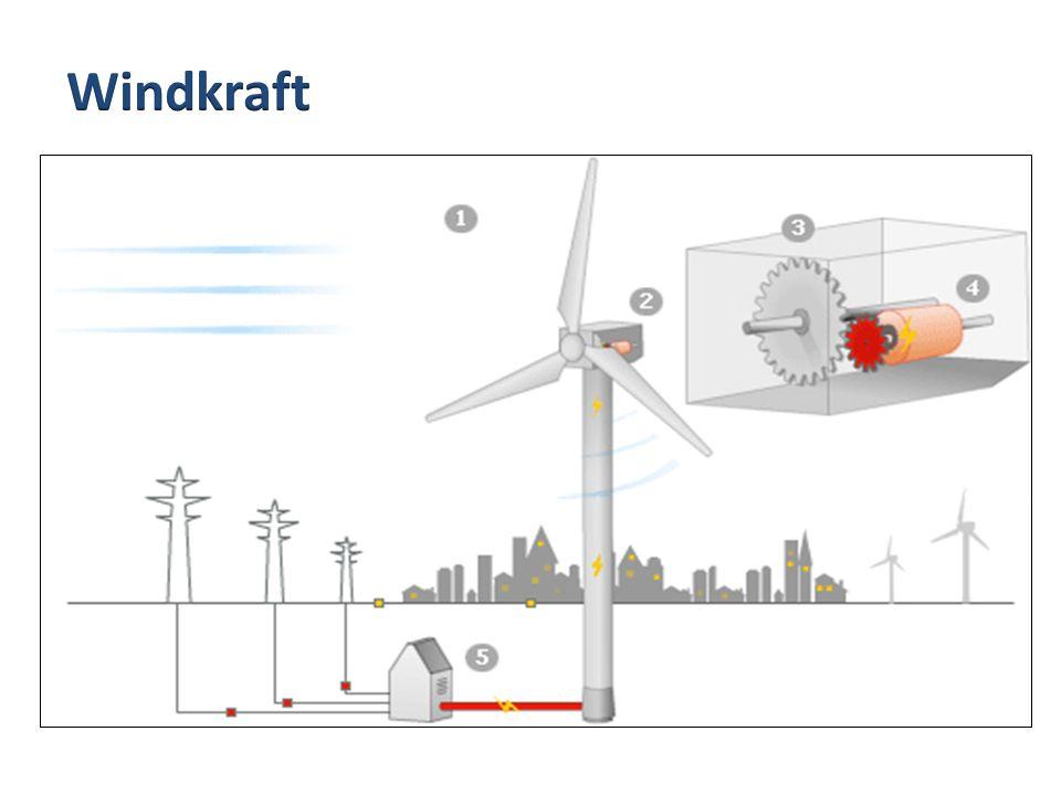 Windkraft Voraussetzung = Wind Die Rotoren fangen den Wind auf