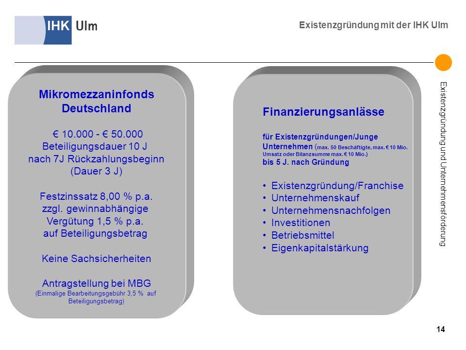Mikromezzaninfonds Deutschland