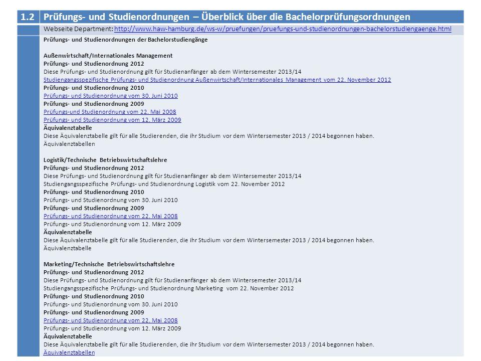 1.2 Prüfungs- und Studienordnungen – Überblick über die Bachelorprüfungsordnungen.