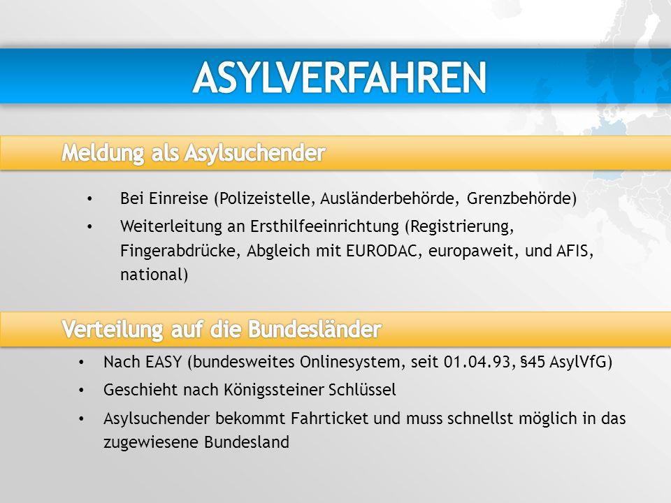 ASYLVERFAHREN Meldung als Asylsuchender