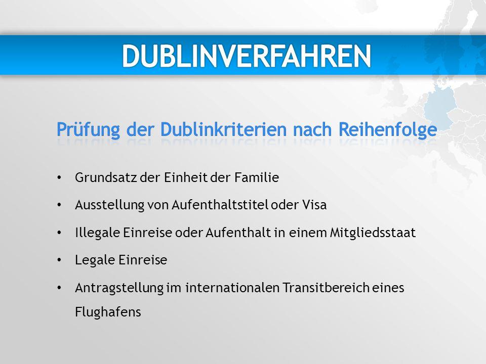 DUBLINVERFAHREN Prüfung der Dublinkriterien nach Reihenfolge