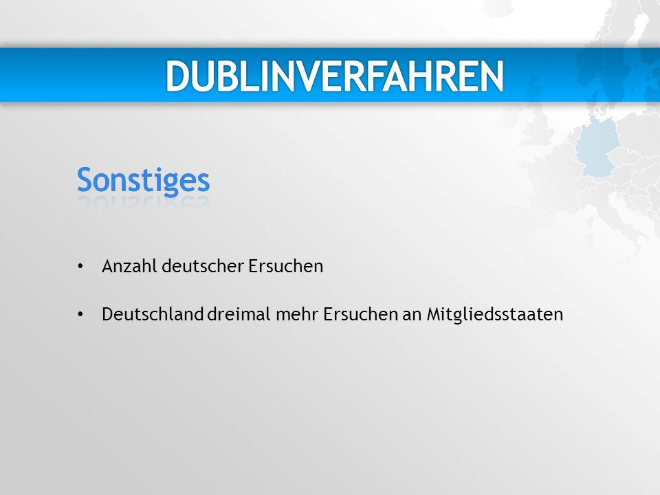DUBLINVERFAHREN Sonstiges Anzahl deutscher Ersuchen