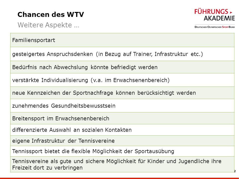 Chancen des WTV Weitere Aspekte … Familiensportart