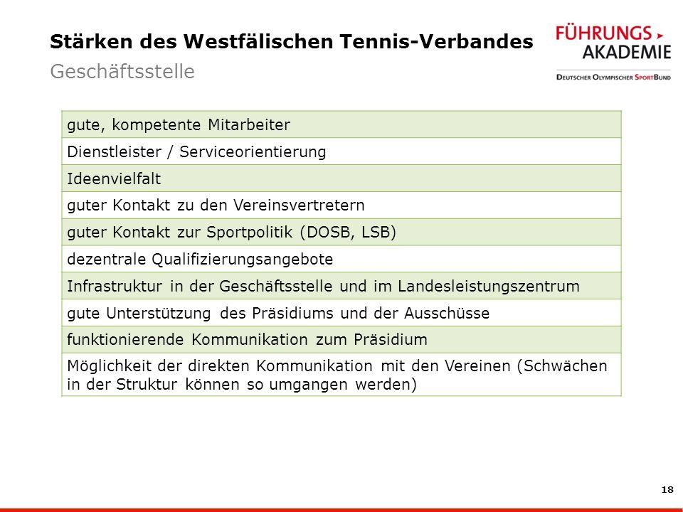 Stärken des Westfälischen Tennis-Verbandes