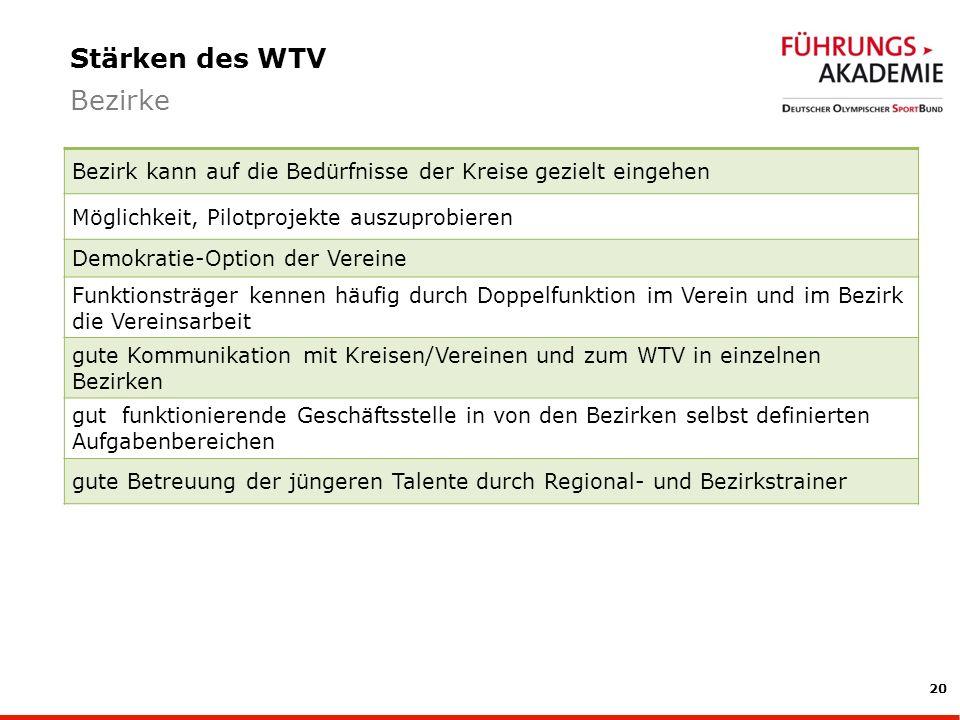 Stärken des WTV Bezirke