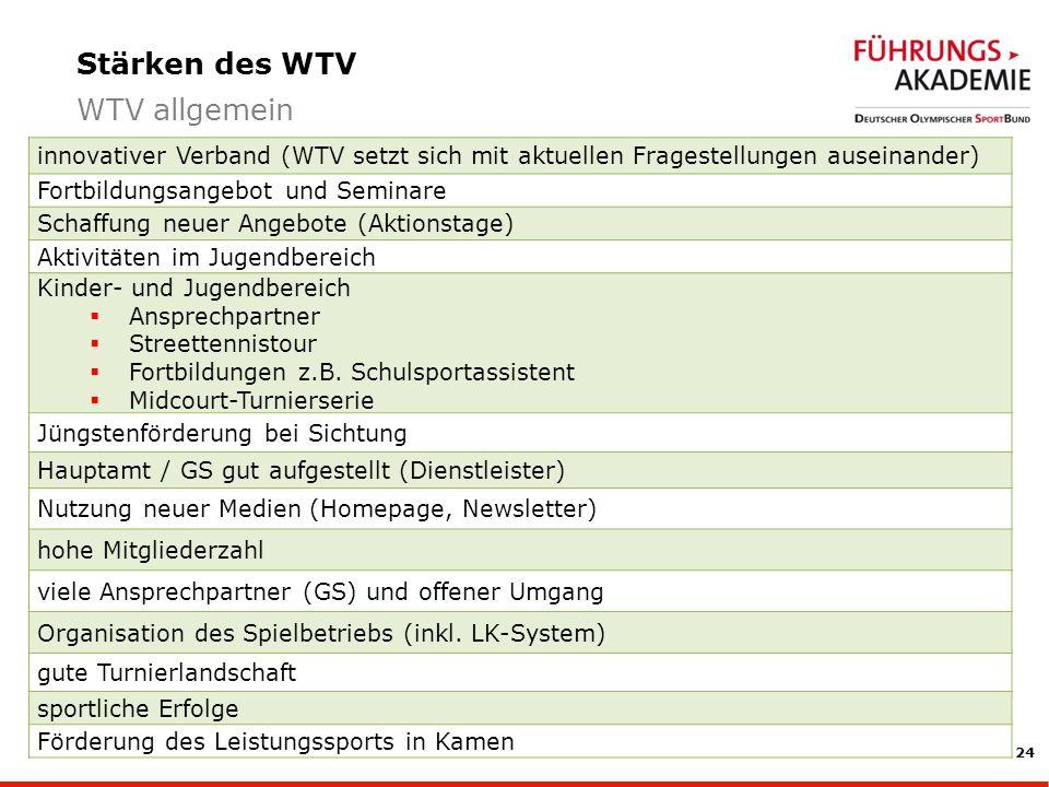 Stärken des WTV WTV allgemein