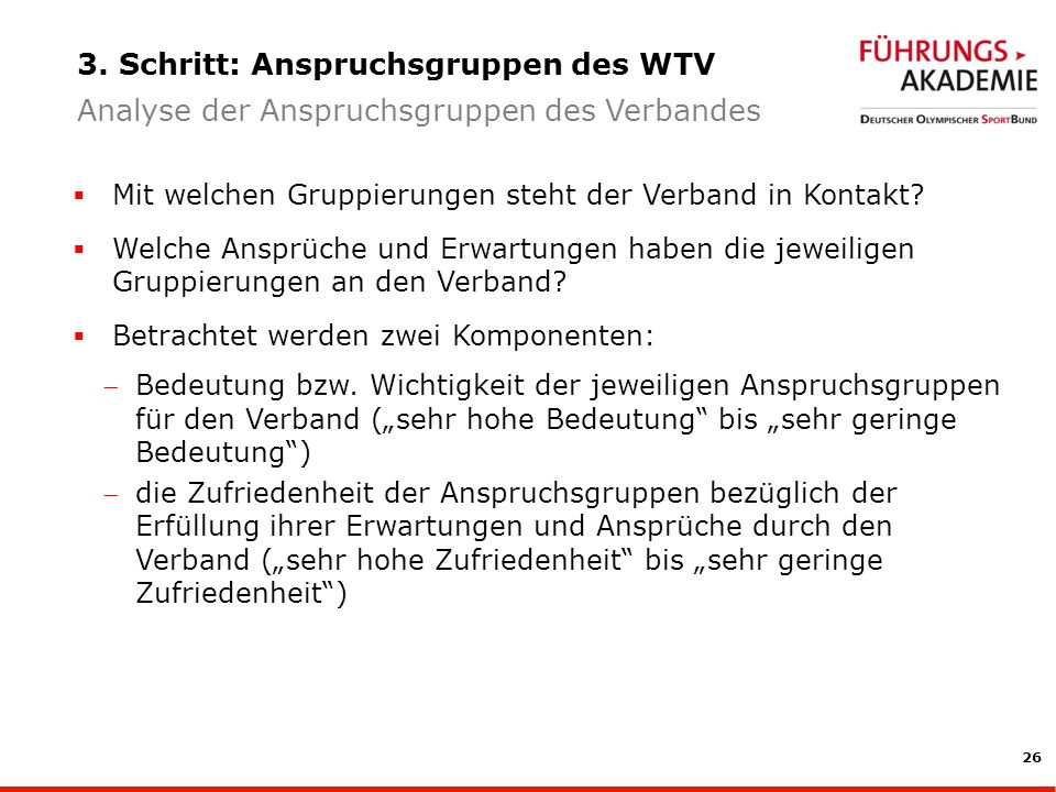 3. Schritt: Anspruchsgruppen des WTV