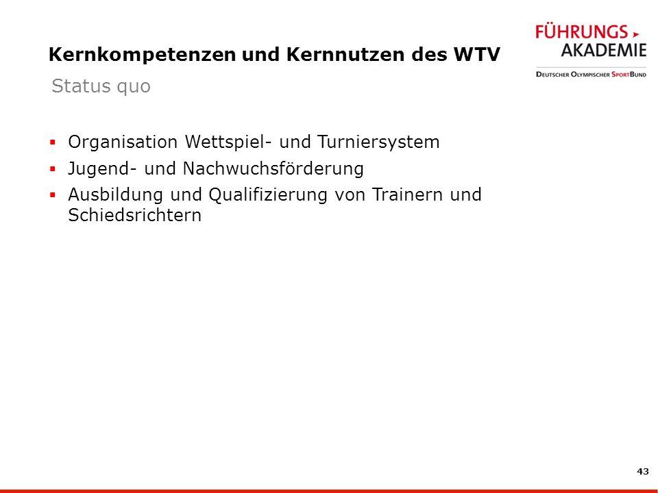 Kernkompetenzen und Kernnutzen des WTV