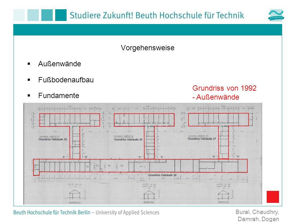Vorgehensweise Außenwände Fußbodenaufbau Fundamente Grundriss von 1992