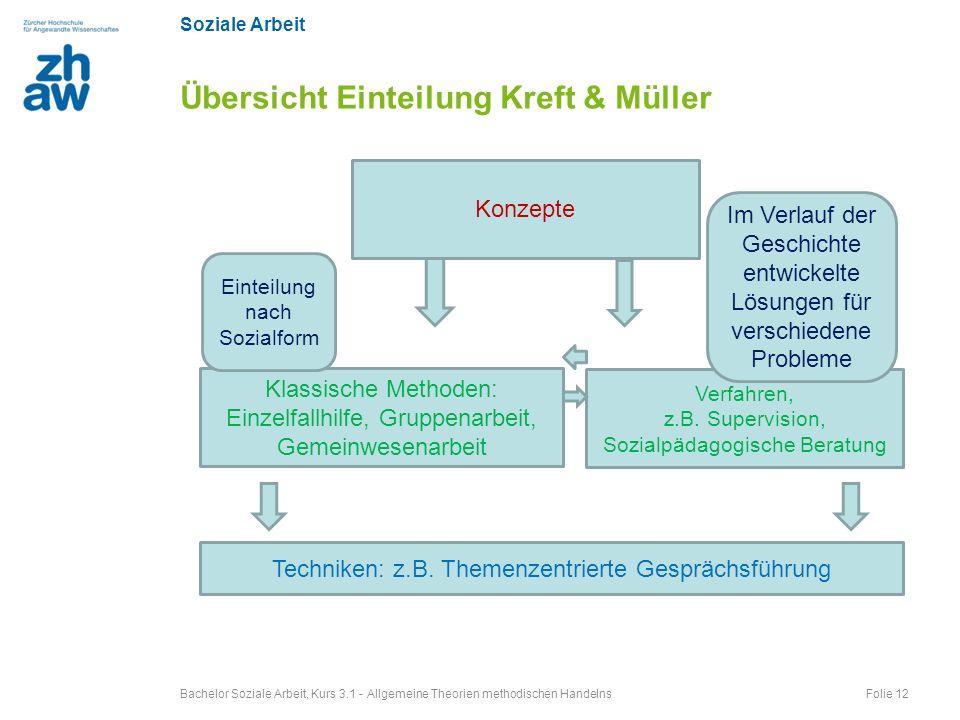 Übersicht Einteilung Kreft & Müller