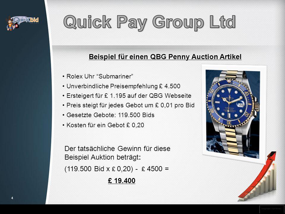 Beispiel für einen QBG Penny Auction Artikel