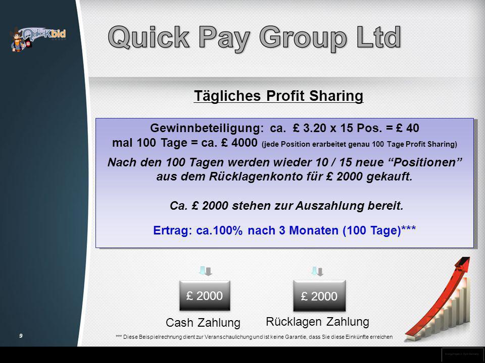 Tägliches Profit Sharing