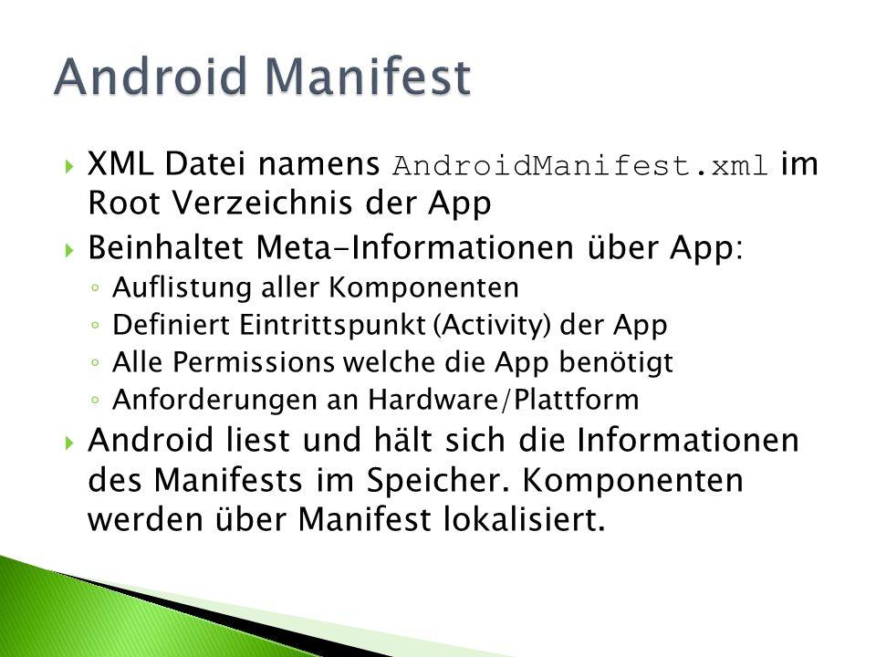 Android Manifest XML Datei namens AndroidManifest.xml im Root Verzeichnis der App. Beinhaltet Meta-Informationen über App: