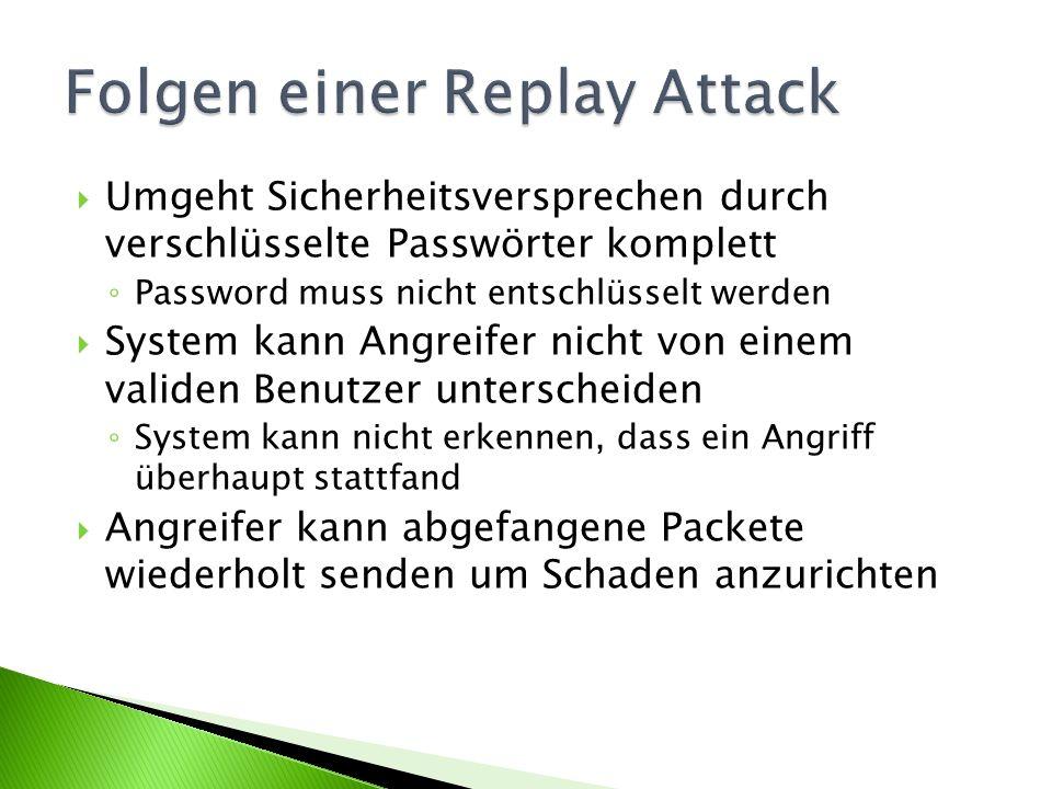 Folgen einer Replay Attack