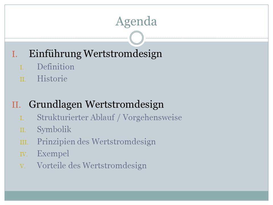 Agenda Einführung Wertstromdesign Grundlagen Wertstromdesign