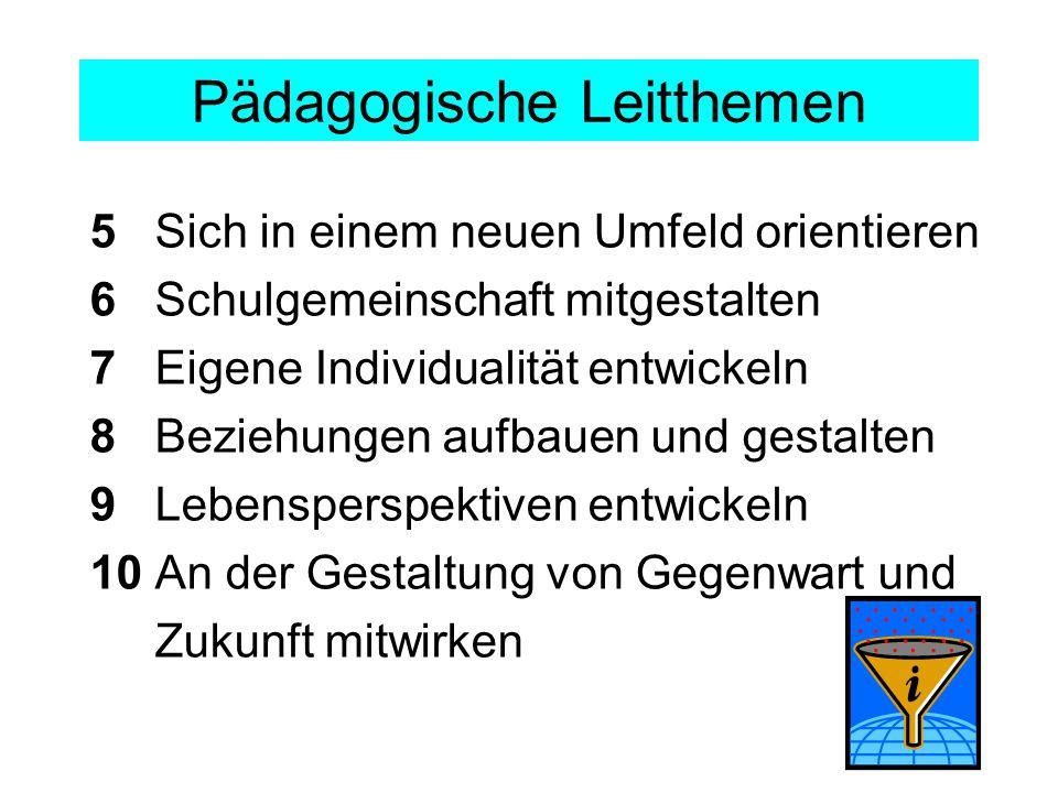 Pädagogische Leitthemen