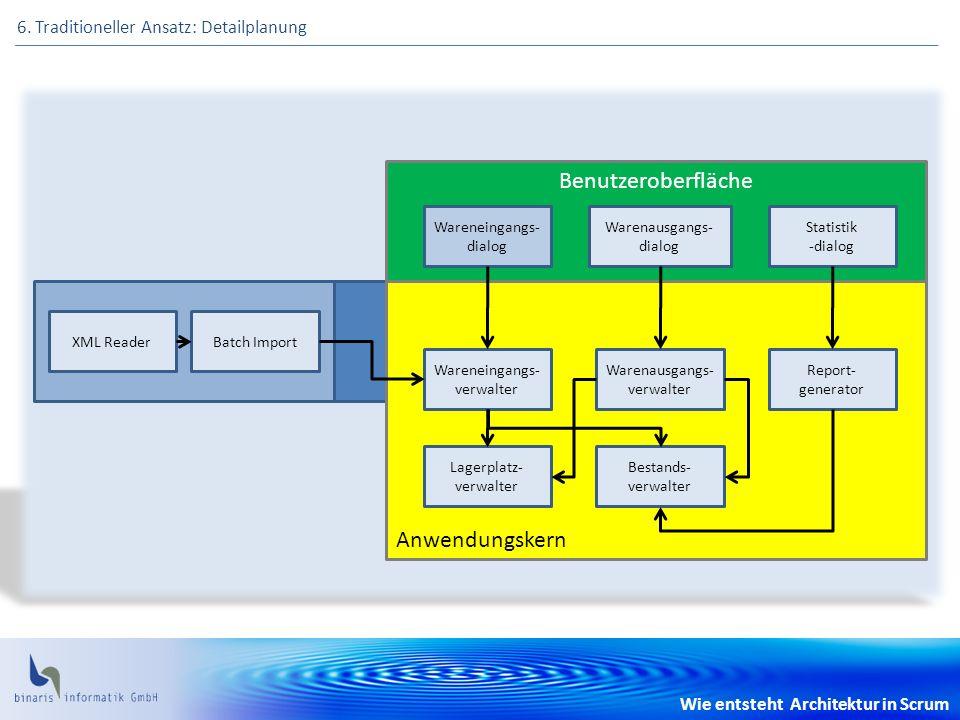 6. Traditioneller Ansatz: Detailplanung