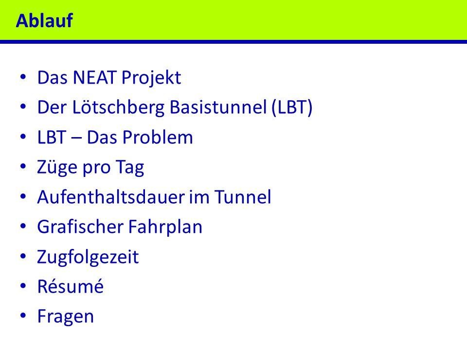Ablauf Das NEAT Projekt. Der Lötschberg Basistunnel (LBT) LBT – Das Problem. Züge pro Tag. Aufenthaltsdauer im Tunnel.