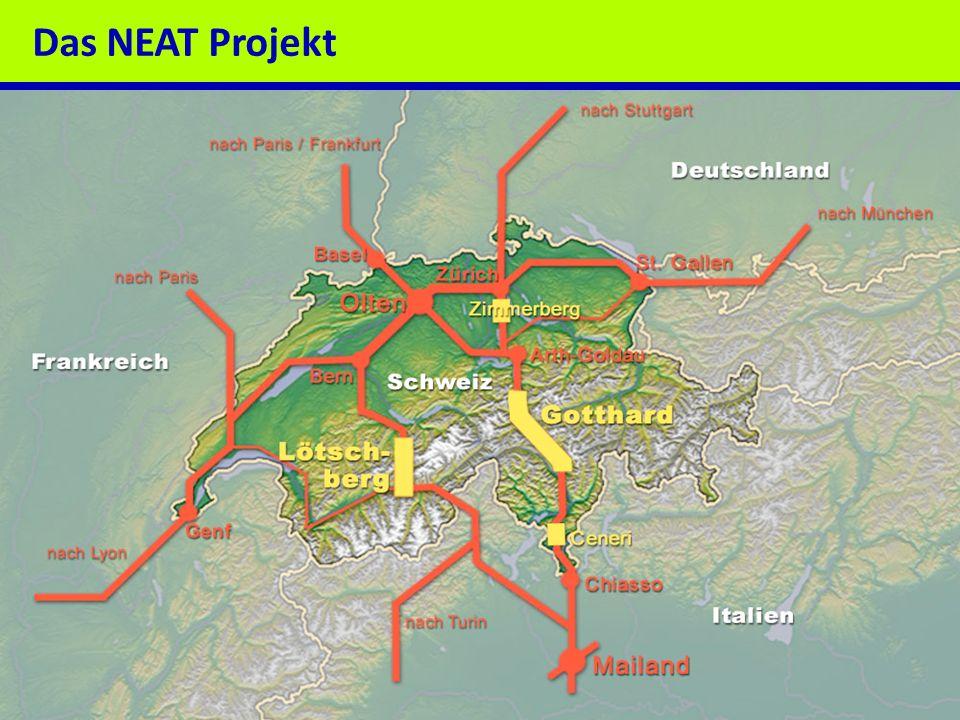 Das NEAT Projekt